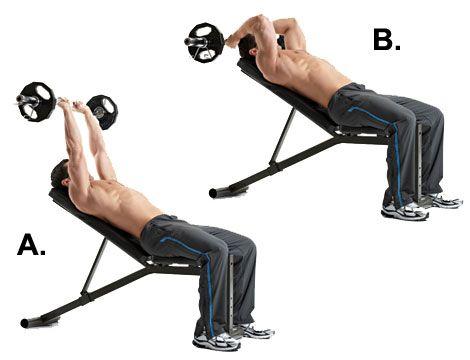 Incline EZ bar Lying Triceps Extension