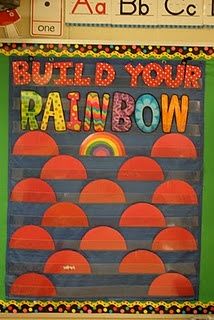 We are building rainbows for good behavior in Mrs. Lee's room!  If a child is caught going the extra mile for good behavior, he/she can earn a piece for their rainbow.  At the end of the week, if the rainbow is complete, your child will get to choose a prize from the treasure box.