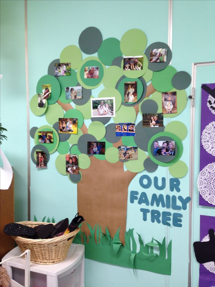 School family photo wall. I made this for my classroom to display the children's family photos.