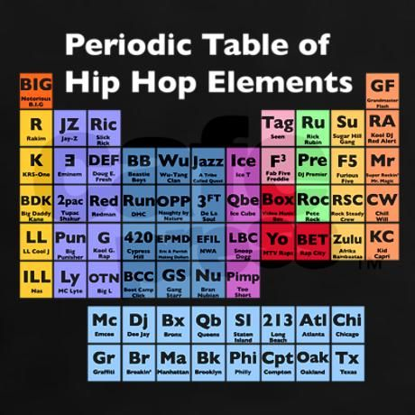 word to hip hop