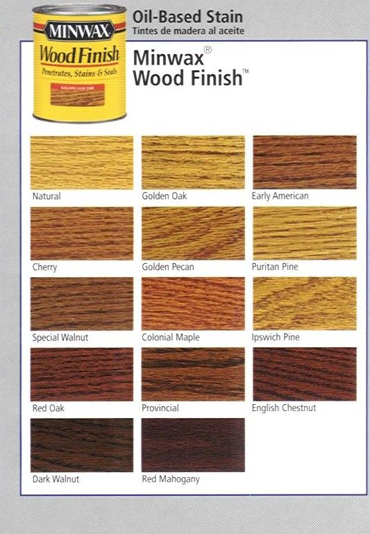 Wood Stain Color Chart Pew Fabrics And Finishes Home Improvments