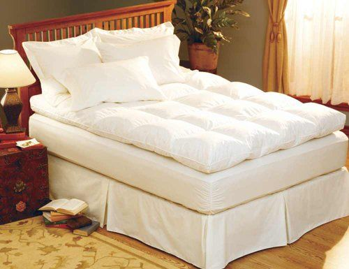 Springwel Offers Many Types Of Spring Mattresses Online In India Through The Large Collection