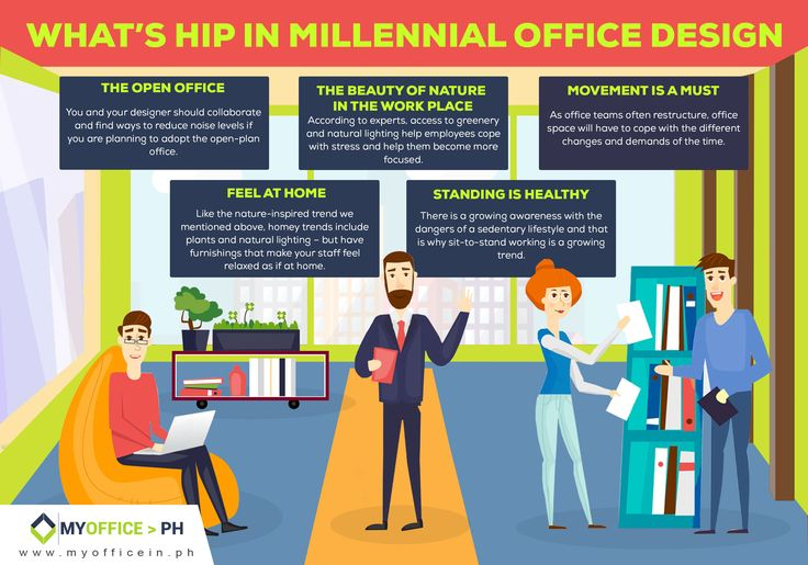 Know what 39 s hot and what 39 s not in millennial office design for Hip office design