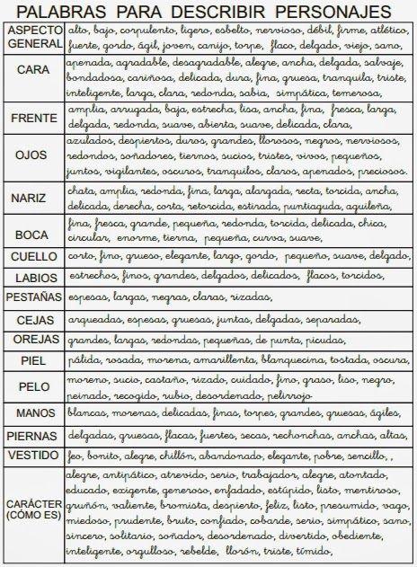 Descripción física de personas