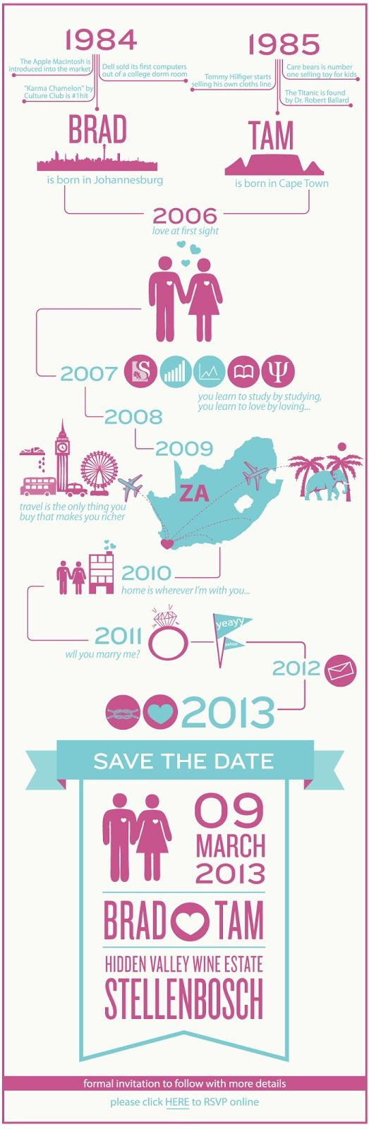 MochoLoco: Tam and Brads Infographic Save the Date