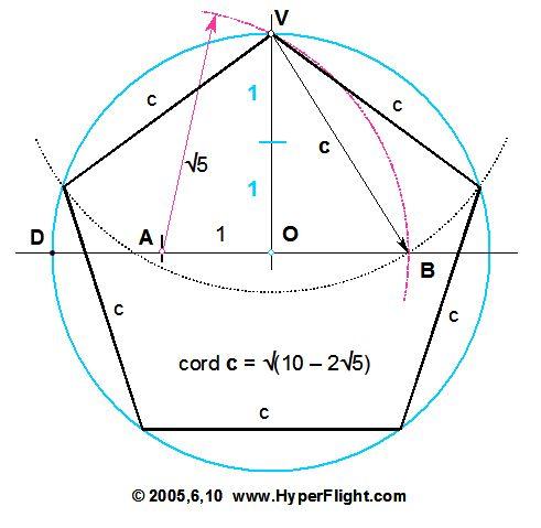 Как нарисовать правильную пятиконечную звезду на бумаге. ‹‹‹ Гильотина ‹‹‹ That`s an interesting point