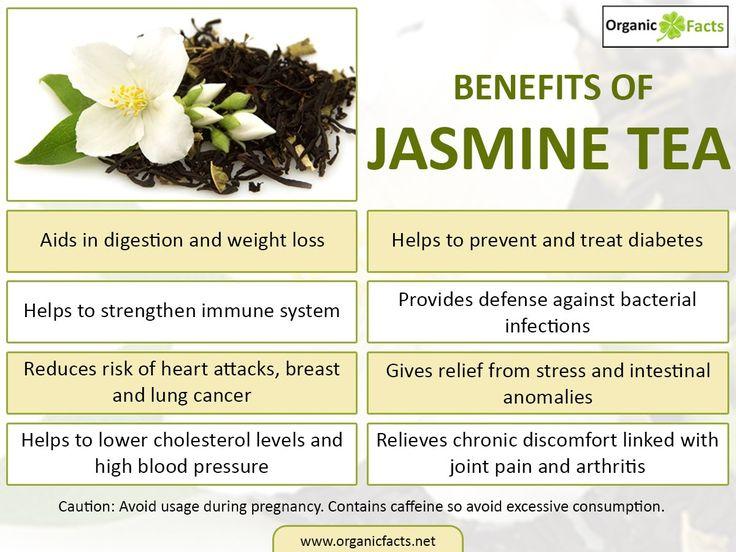 19 best Jasmine Herbal Medicine & Herbal Tea images on ...