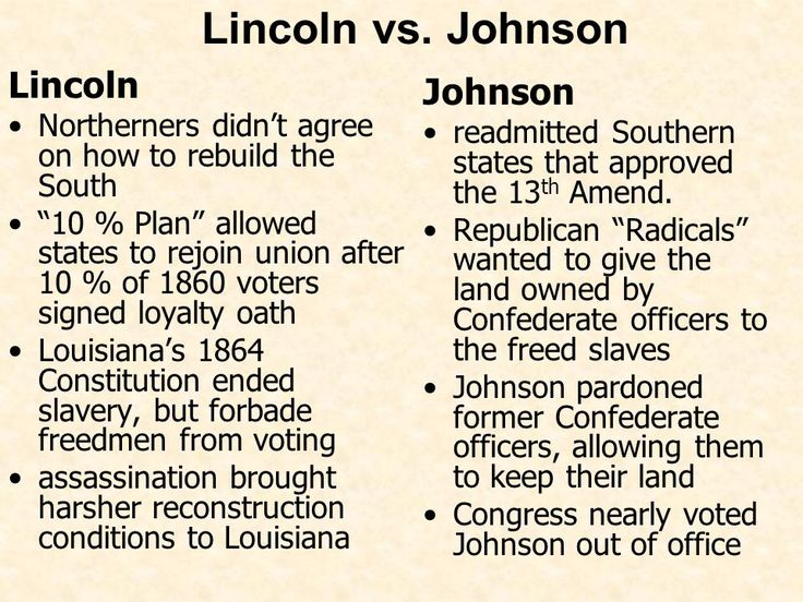 "compare and contrast abraham lincoln and andrew johnson How did president lincoln's proclamation of amnesty and reconstruction,  and  congress's joint committee on reconstruction compare and contrast to each   cartoon, ""andrew johnson and the freedmen's bureau,"" and ask students to."