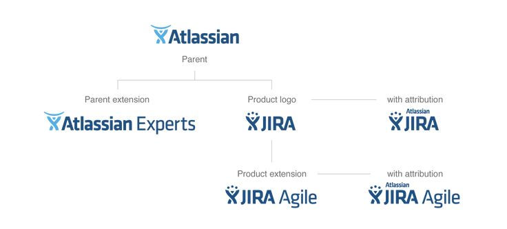 atlassian brand - Google Search