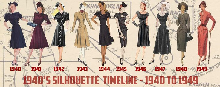 1940s-fashion-silhouette-timeline