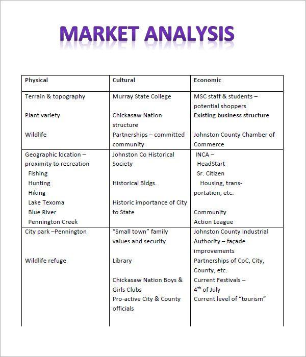 Market Analysis Template Marketing Analysis Business Analysis