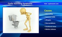 What Are The Causes Of Cyclic Vomiting Syndrome? Read: http://www.epainassist.com/abdominal-pain/stomach/cyclic-vomiting-syndrome