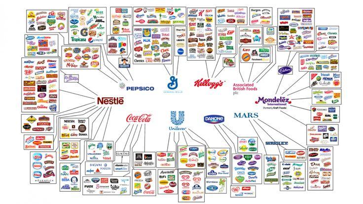 Opera Mundi - Dez empresas são donas de quase tudo o que você consome; saiba quais são