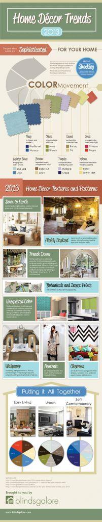 Home Decor Trends 2013