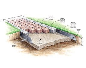 Paver/Cobble Path:    Make a simple garden path from recycled pavers or cobblestones set on a sand bed. Learn all the details of path building, from breaking cobblestones to easy, fast leveling using plastic landscape edging