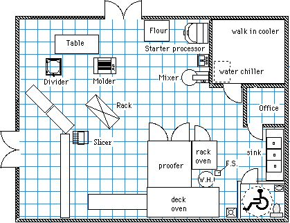 Restaurant Kitchen Blueprint Design 173 best baking studio images on pinterest | kitchen, bakery