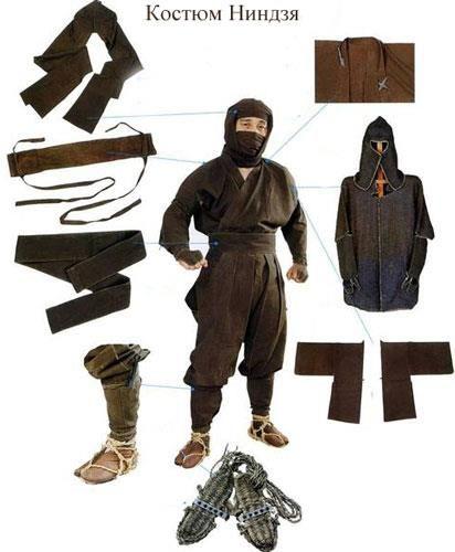 Как сшить костюм ниндзи