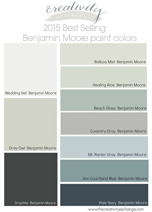 2015 best selling and most popular paint colors sherwin for Paint colors to sell your home 2017