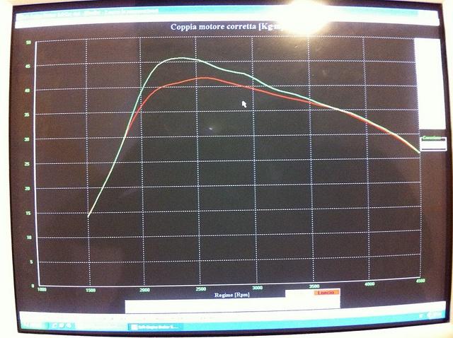 Seat Leon 1900 tdi 130cv.Curva Coppia 45,75 Kgm    Mappatura Centralina, frizione rinforzata Sachs Racing, volano monomassa alleggerito in acciaio, filtro aria con presa dinamica.