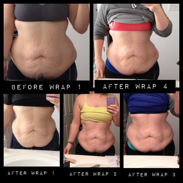 It Works! Wrap Review (from a skeptic)
