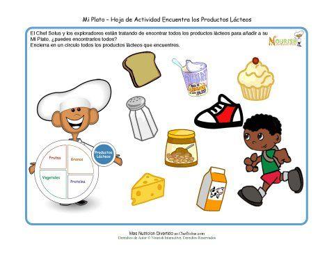 Actividad De Mi Plato Para Niños - Grupo Alimenticio De Los Lácteos - Haz Un Plato Saludable