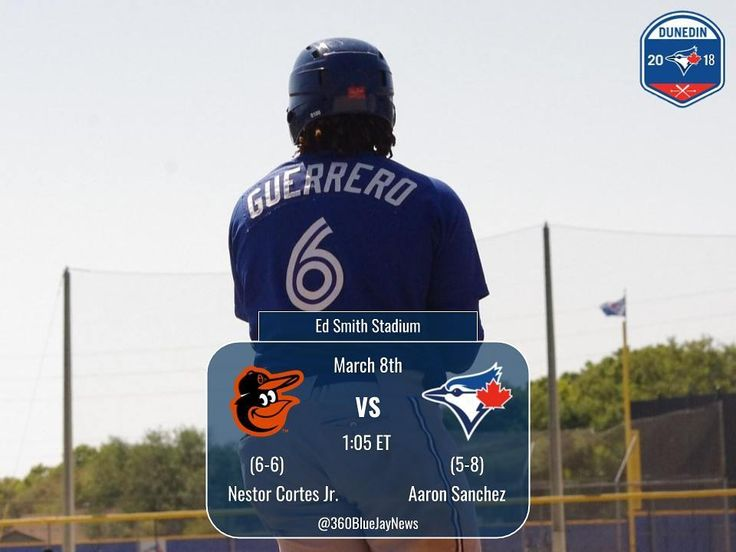 Although the mere presence of spring training baseball -- or baseball at all -- can be enough for some fans some moments simply define what spring training is for many. Today is one of those days. Vladimir Guerrero Jr. the third-best prospect in all of baseball and top prospect in the Toronto Blue Jays farm system is batting sixth in today's lineup. Along with him Bo Bichette the eigth-best prospect in all of baseball is available of the bench.  It's the first time that the two have been set…