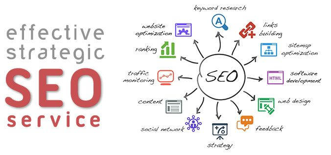 http://blog.xpertxone.com/hiring-an-seo-expert/-It is protected to say that on the off chance that you neglect to perceive the significance of value SEO work then you are setting yourself up for disappointment.