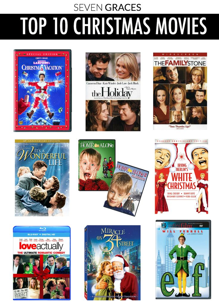 Top Ten Christmas Movies Of All Time