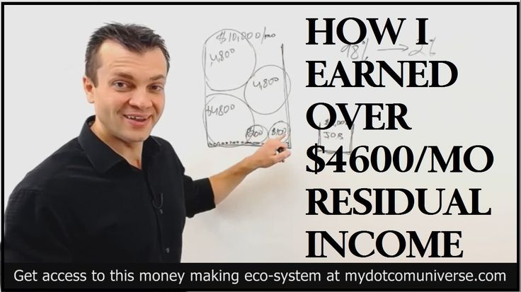 How To Earn Money From Internet - Best Way To Make $15,000 A Month!