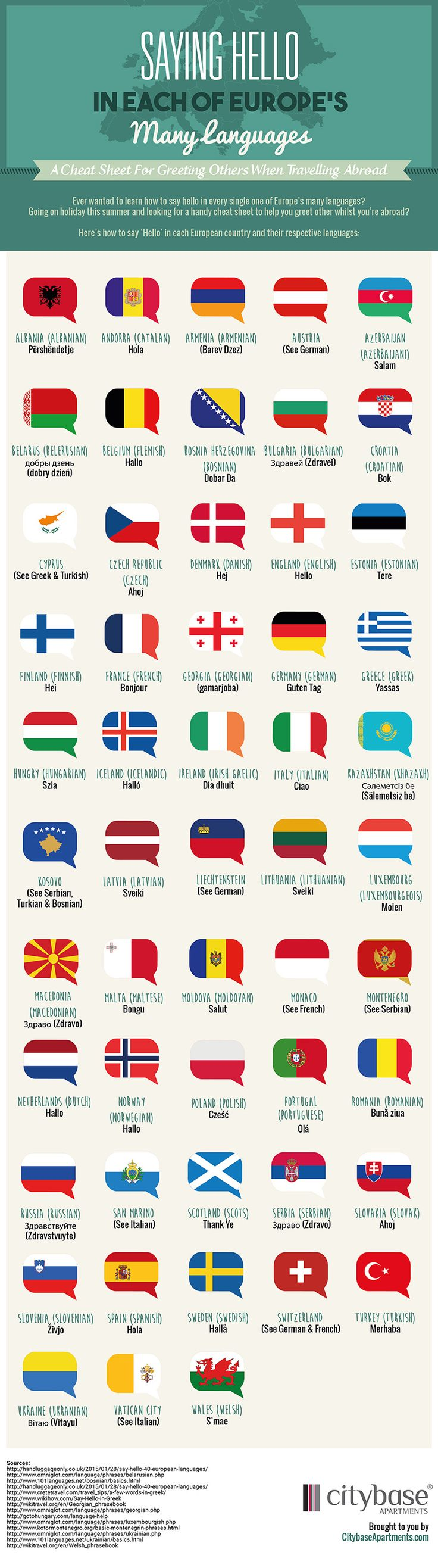 Saying Hello In Each of Europe's Many Languages #Infographic #Language #Travel