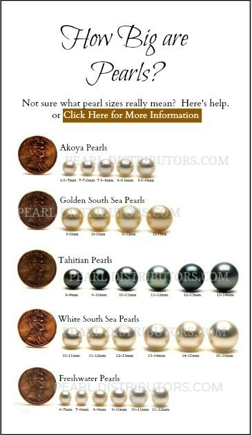 Pearl Size Comparison Chart Pearl Size Pearls Pearls
