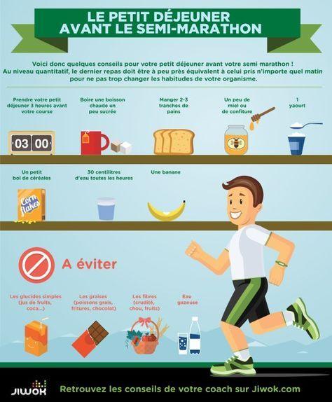 Le petit déjeuner avant le semi-marathon Votre semi-marathon Paris c'est dimanche ! Voici donc quelques conseils pour votre petit déjeuner avant vote semi marathon ! (Ces conseils s'appliquent évidement pour tous les semi-marathons :) )