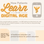 How Patients Learn In The Digital Age | Visual.ly