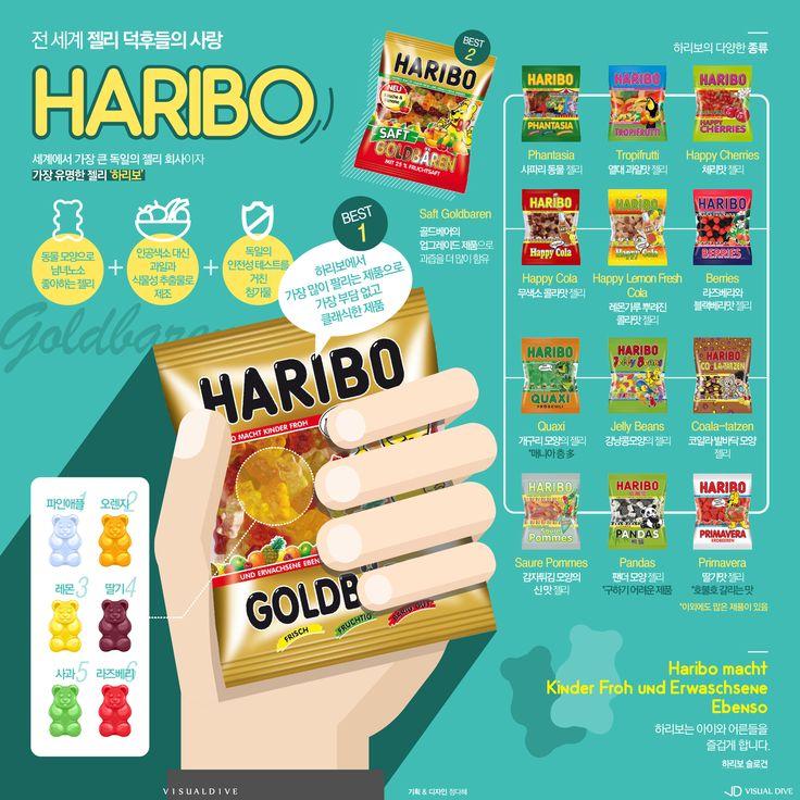 보는 즐거움 하리보(HARIBO), 어디까지 먹어봤니? [인포그래픽] #haribo / #Infographic ⓒ 비주얼다이브 무단 복사·전재·재배포 금지