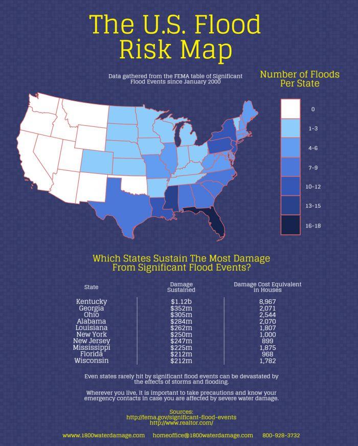 Best Flood Risk Map Ideas On Pinterest Flood Plain Map - Us flood zone map