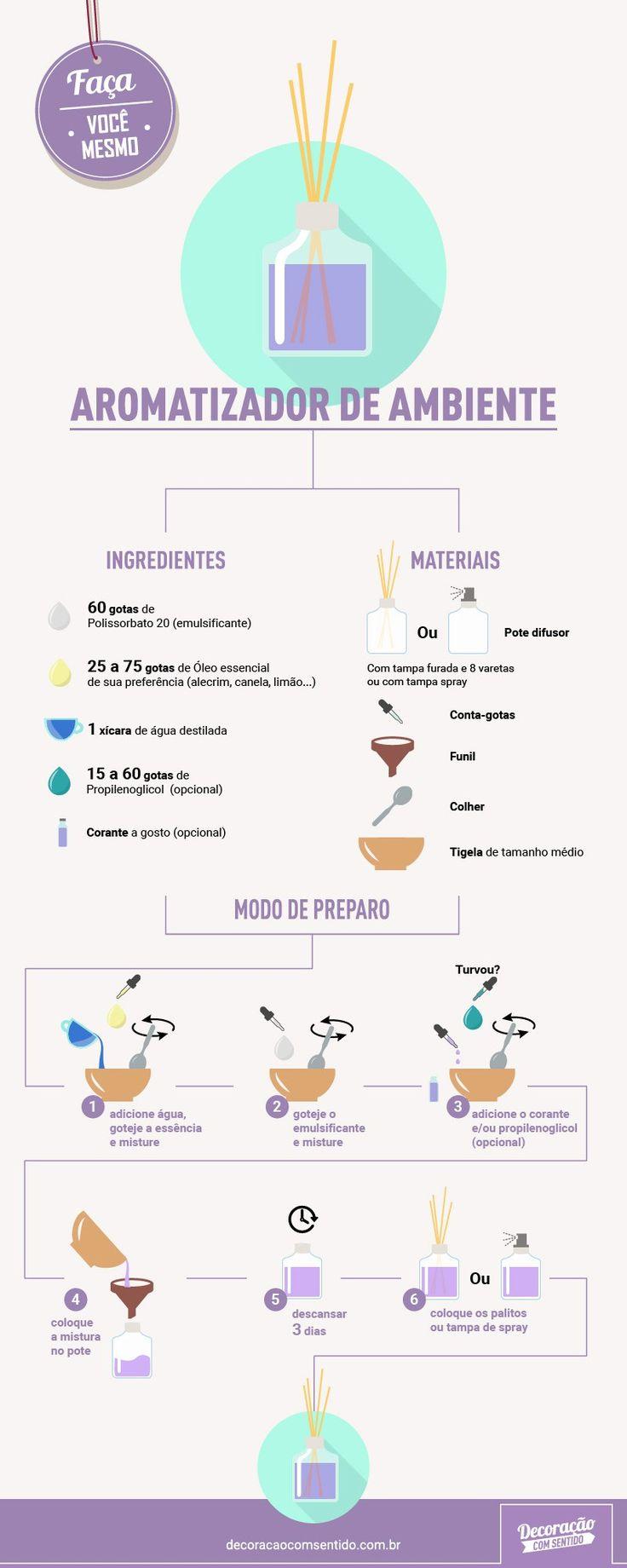 Infográfico: Como fazer Aromatizador de Ambiente