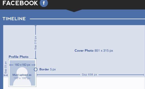 formato de banner e avatar do facebook - Google Search