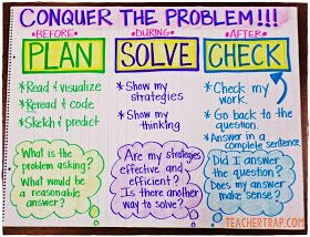 Corkboard Connections: 3 Strategies to Conquer Math Word Problems