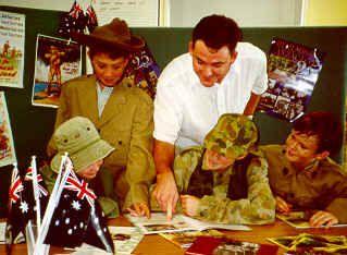 ANZAC Day Classroom Activities