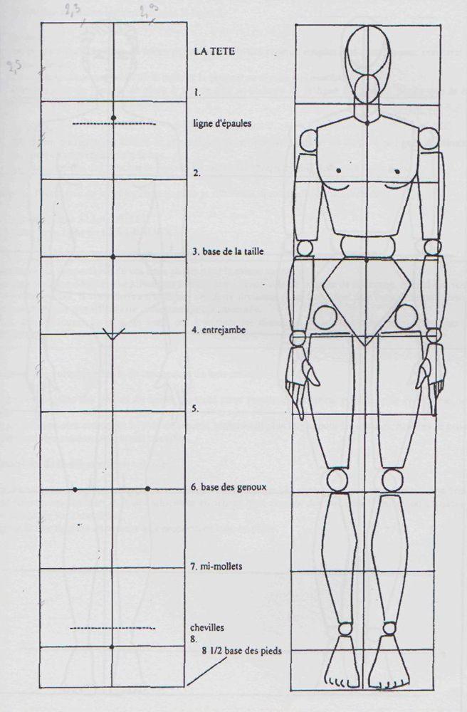 grille de proportion et mannequin bois femme – pr_studio_21