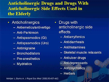 MNEMONIC - anticholinergics side effects mnemonic: Can't see, Can't pee, Can't spit, Can't shit. (see link for details)