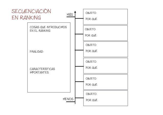 Secuención en Ranking  Vía http://checkthis.com/user/dacilgonz