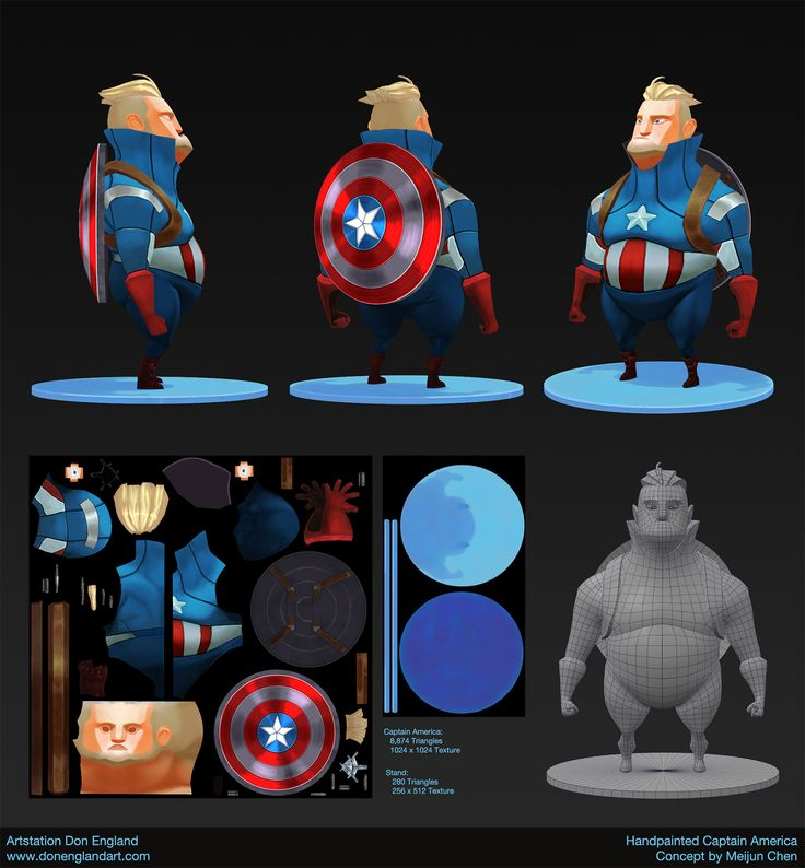 Game Character Design Contest 2015 : What are you working on page polycount