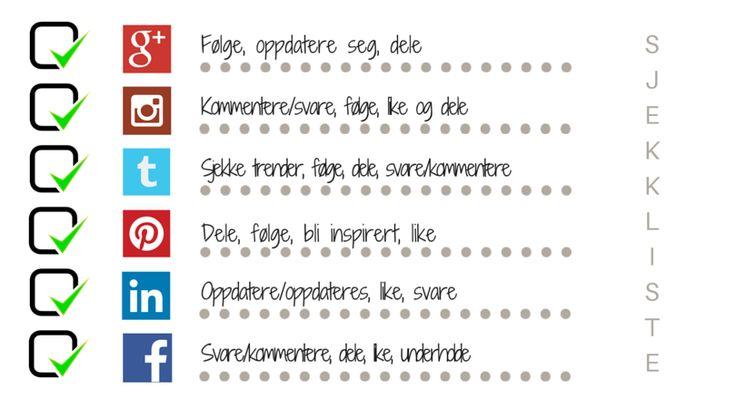 Illustrasjon av en sjekkliste for sosiale medier