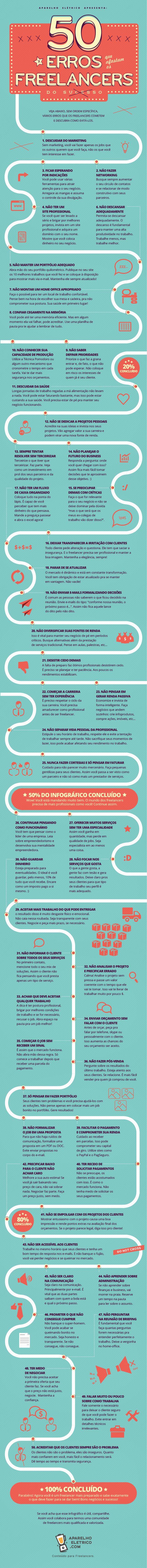 50 erros que afastam os freelancers do sucesso - Assuntos Criativos