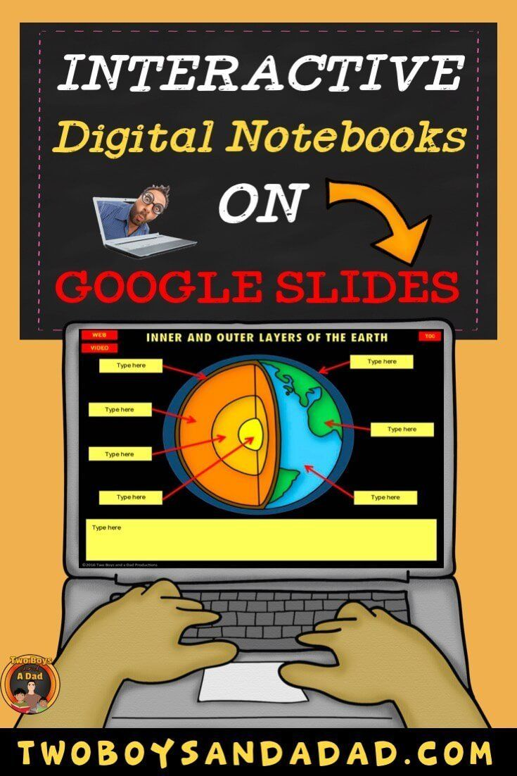 Using Interactive Digital Notebooks in the classroom with students is a great wa... 2