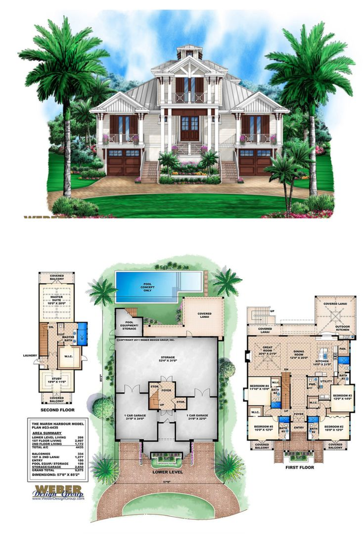 108 best beach house plans images on pinterest beach for Florida house plans with lanai