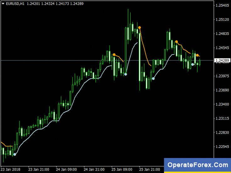 Download Trader Wawasan Trading Forex Indicator Mt4 Https