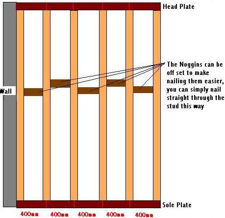 how to build a partition wall building a stud wall diy on what is a wall id=18559