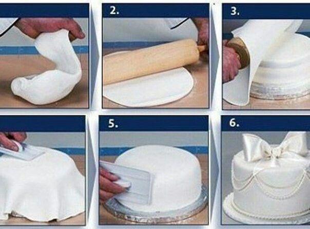 Мастика для торта своими руками 🍰   Основными видами, получившими заслуженную популярность, являются молочная, желатиновая и мастика из маршмеллоу. Они не содержат сложных ингредиентов и достаточно просты в приготовлении.  Рецепт молочной мастики для торта  Для её приготовления понадобятся: - сахарная пудра; - сухое молоко; - сгущенное молоко.